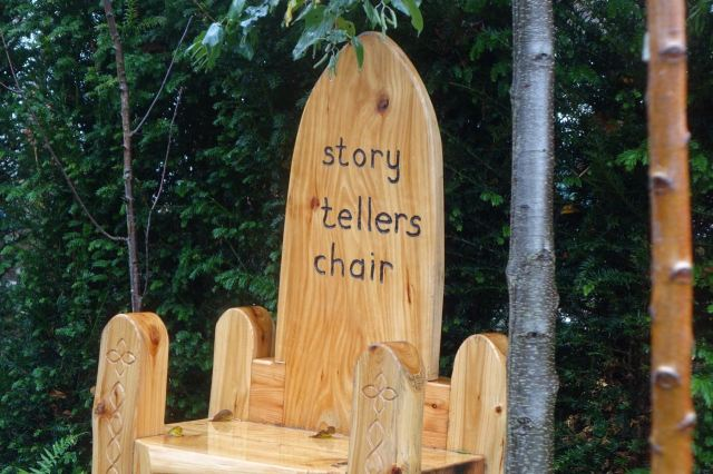 For telling stories in.
