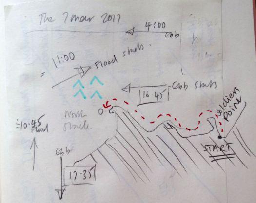 kayak sketch_1