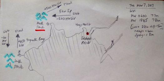 kayak sketch_2